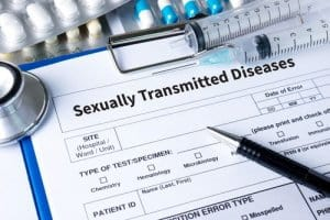 STD testing patient survey